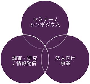 circle1_s